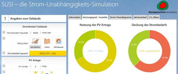 SUSI - die Strom-Unabhängigkeits-Simulation